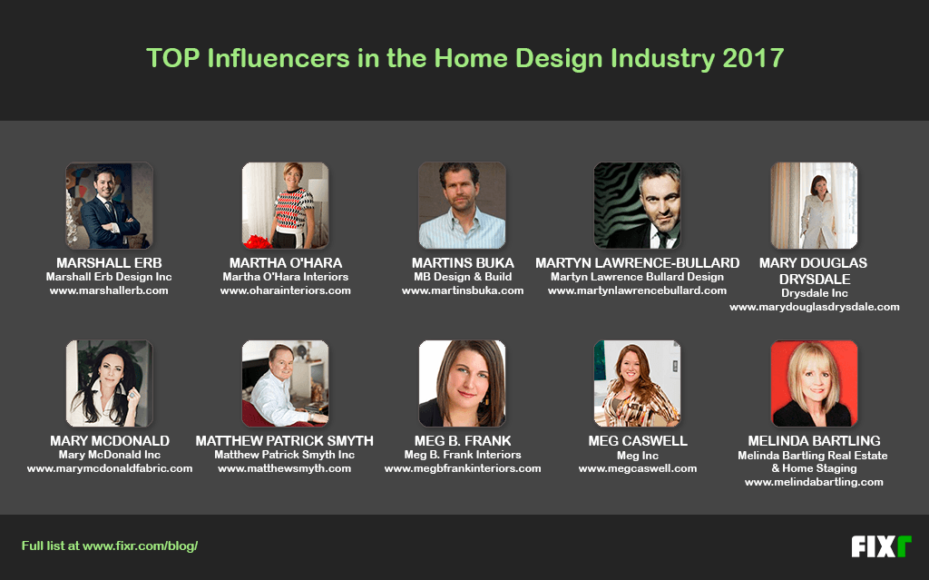 Top 200 influencers in the home design industry 2017 for Home design influencers