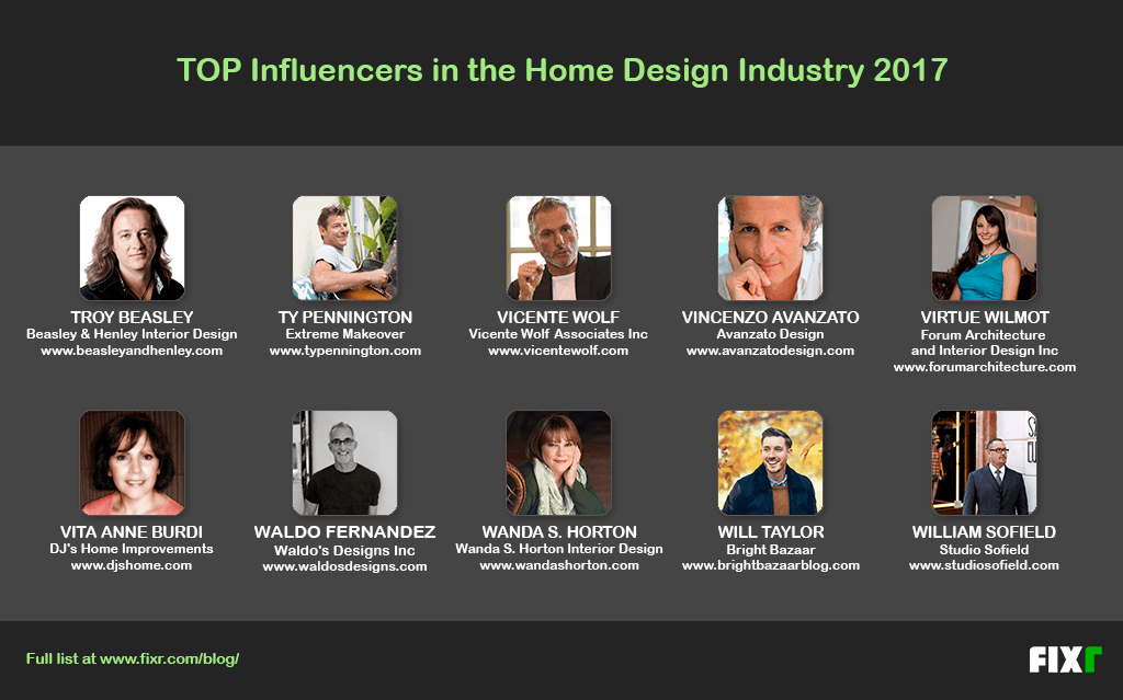 Superior Home Design Influencers Part - 13: PrevNext