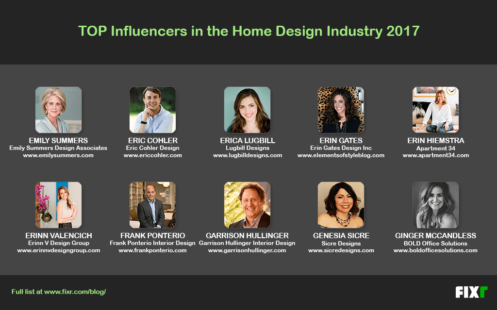 Home Design Influencers Part - 15: PrevNext