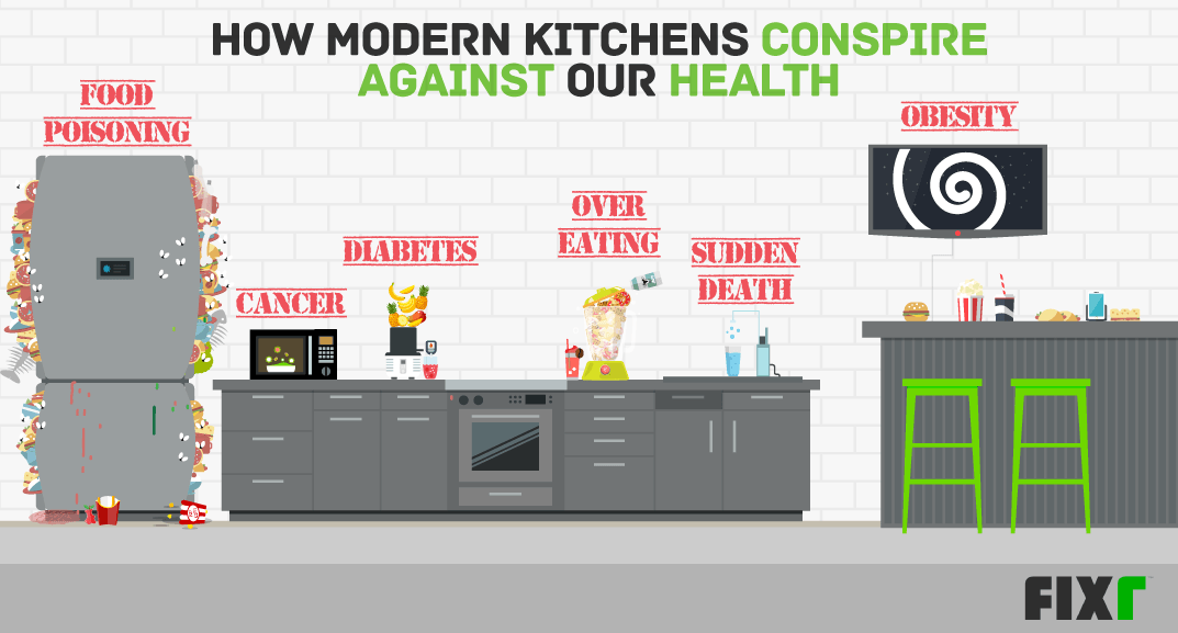 How Modern Kitchens Conspire Against Our Health and What can We Do About it?