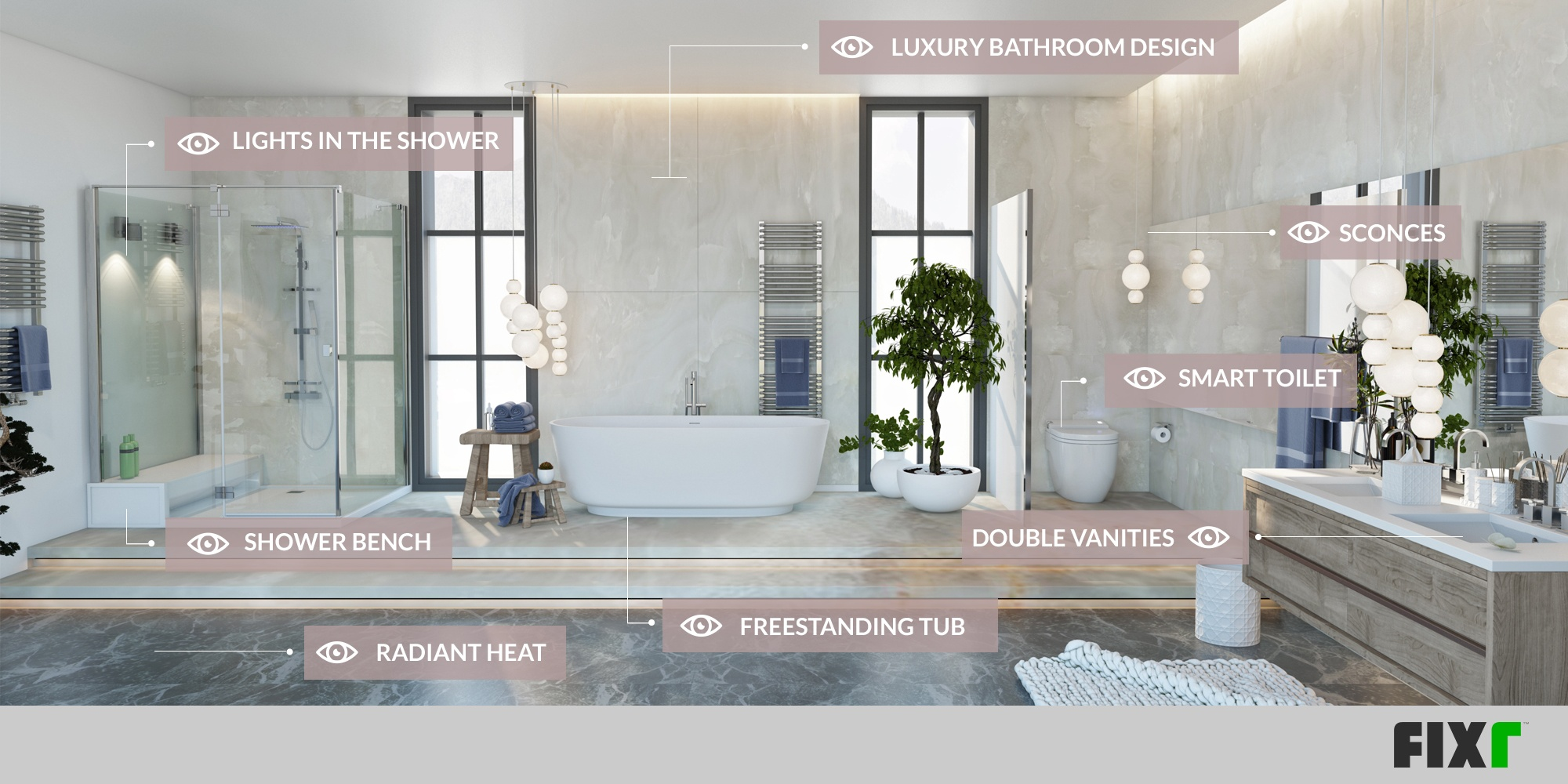 2017 Bathroom Trends Unveiled: Smart Devices Are the Next Big Thing