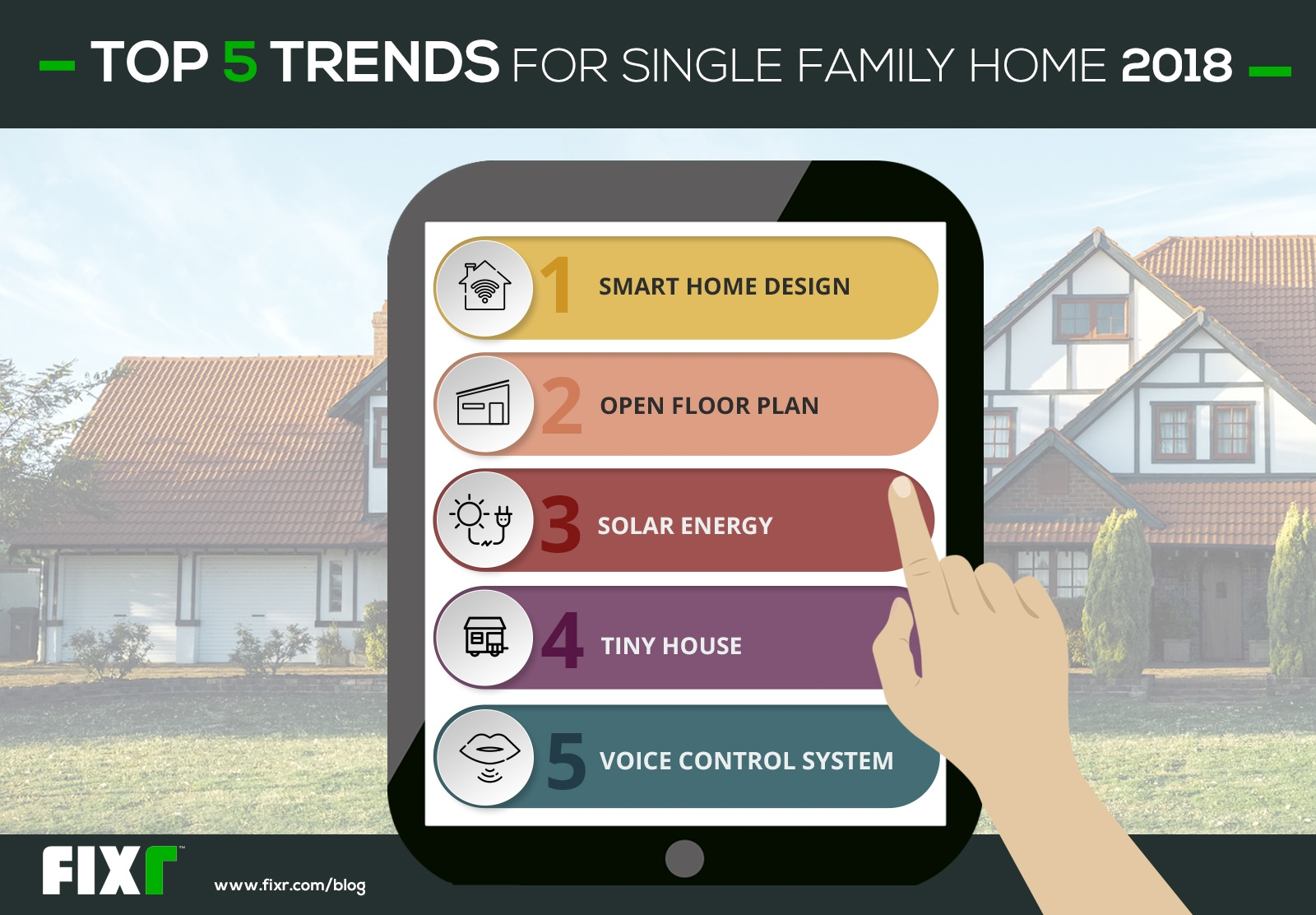 Experts Predict Smart Home Surge in 2018 Amongst Other Single-Family Home Trends