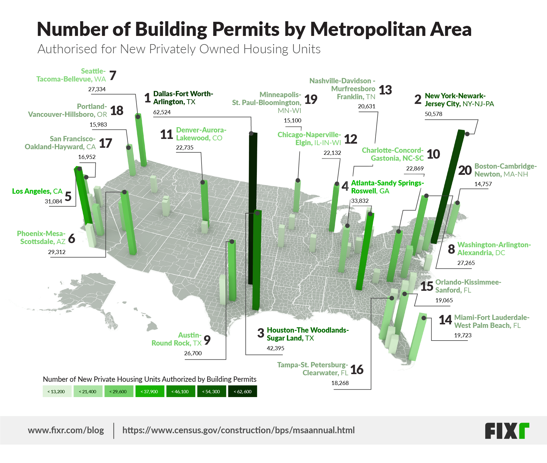 New Building Permits by Metro Area in a 3D Map
