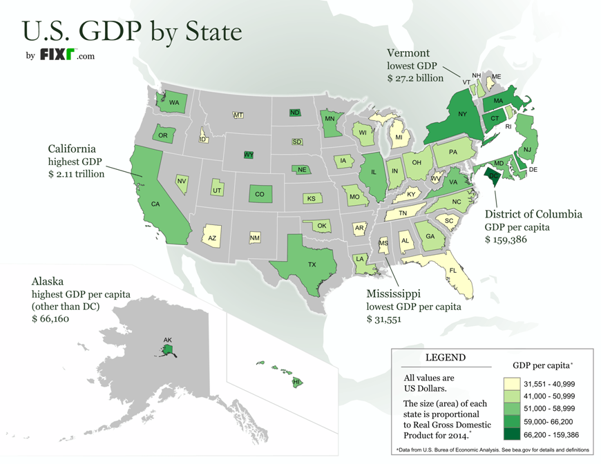 What US States Look Like Based On Their Economic Size Mapped Vox - Us gdp concentration map